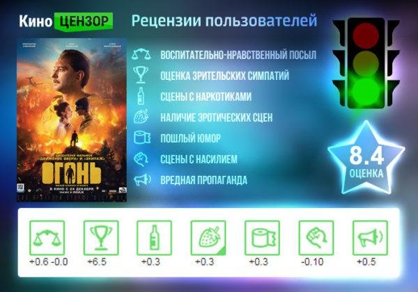 Фильм «Огонь»: Когда каждый - герой