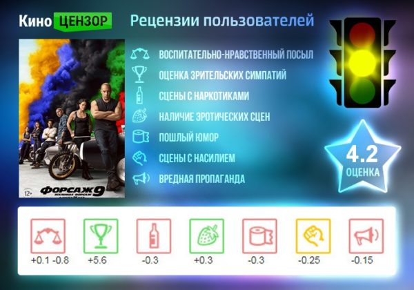 О фильме «Форсаж 9»: Вскармливают новое поколение постлюдей