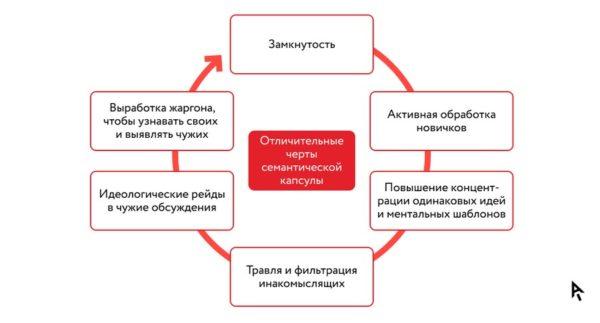 Игорь Ашманов: Социальные медиа как поле боя